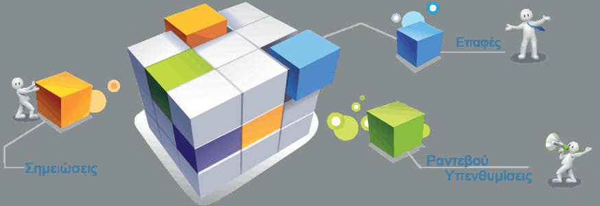 Κύβος rubic με γκρι πορτοκαλί και μπλέ κυβους που δείχνουν τις 3 βασικές λειτουργίες του infobox